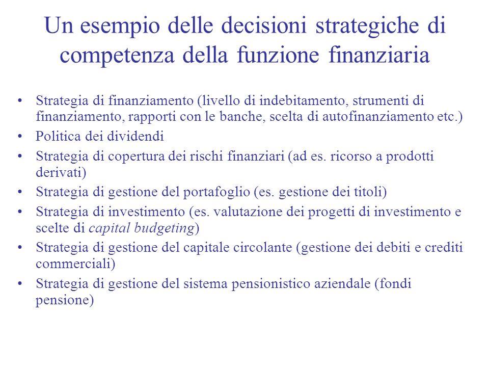 Un esempio delle decisioni strategiche di competenza della funzione finanziaria Strategia di finanziamento (livello di indebitamento, strumenti di fin