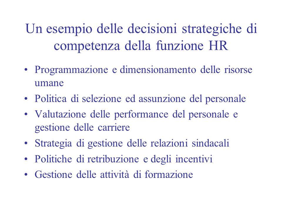 Un esempio delle decisioni strategiche di competenza della funzione HR Programmazione e dimensionamento delle risorse umane Politica di selezione ed a