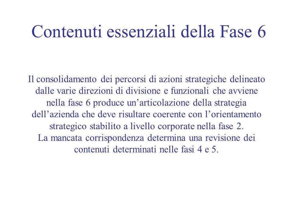 Il consolidamento dei percorsi di azioni strategiche delineato dalle varie direzioni di divisione e funzionali che avviene nella fase 6 produce unarti