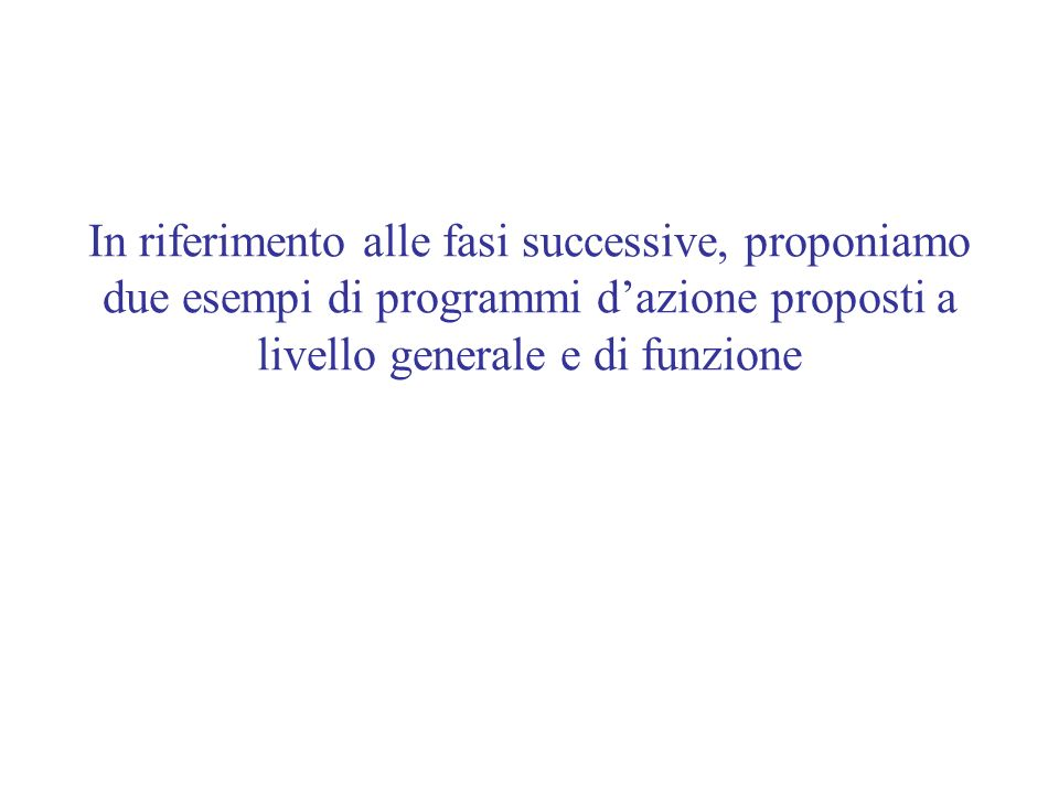 In riferimento alle fasi successive, proponiamo due esempi di programmi dazione proposti a livello generale e di funzione