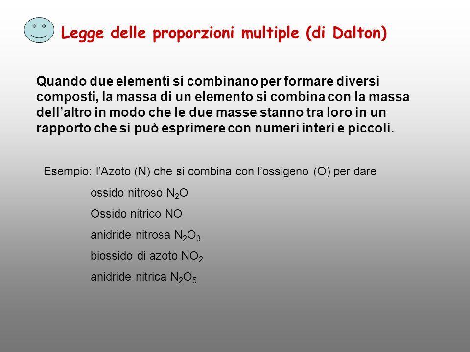 Legge delle proporzioni multiple (di Dalton) Quando due elementi si combinano per formare diversi composti, la massa di un elemento si combina con la