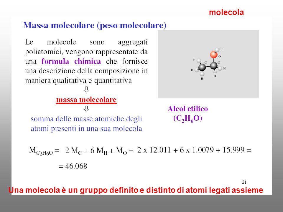 molecola Una molecola è un gruppo definito e distinto di atomi legati assieme