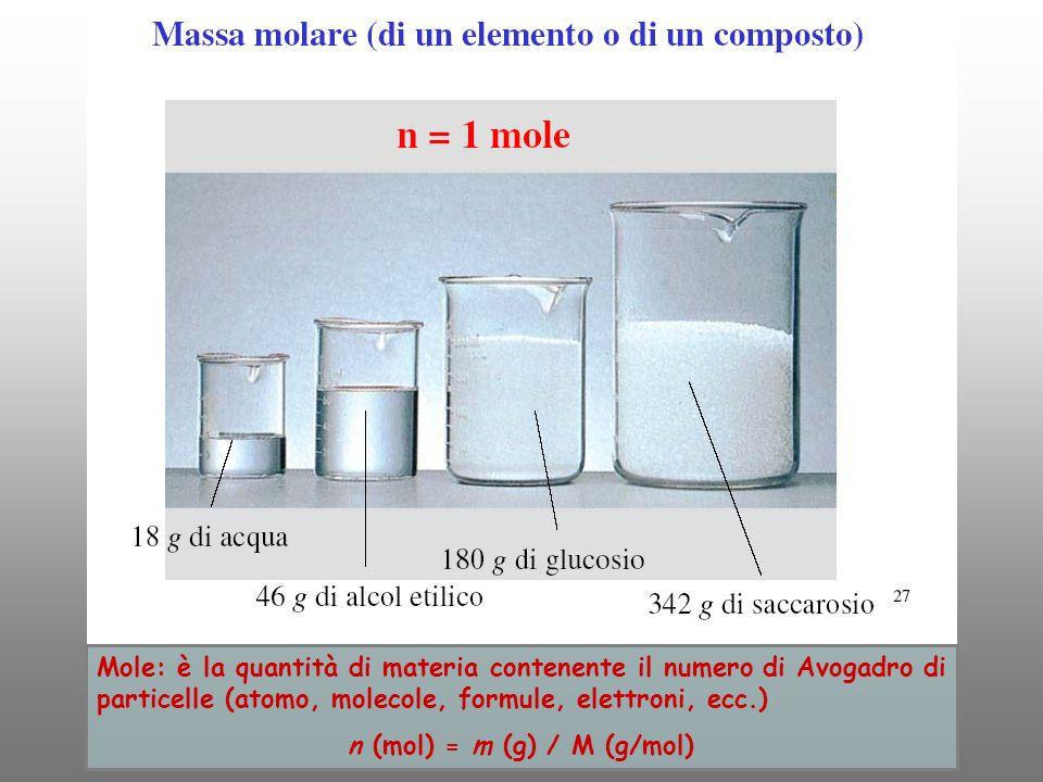 Mole: è la quantità di materia contenente il numero di Avogadro di particelle (atomo, molecole, formule, elettroni, ecc.) n (mol) = m (g) / M (g/mol)