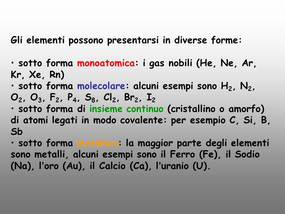 Gli elementi possono presentarsi in diverse forme: sotto forma monoatomica: i gas nobili (He, Ne, Ar, Kr, Xe, Rn) sotto forma molecolare: alcuni esemp