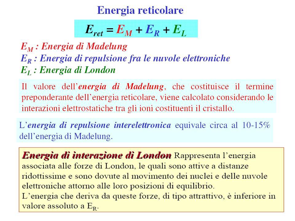 Lenergia reticolare è una misura della forza di un legame ionico.