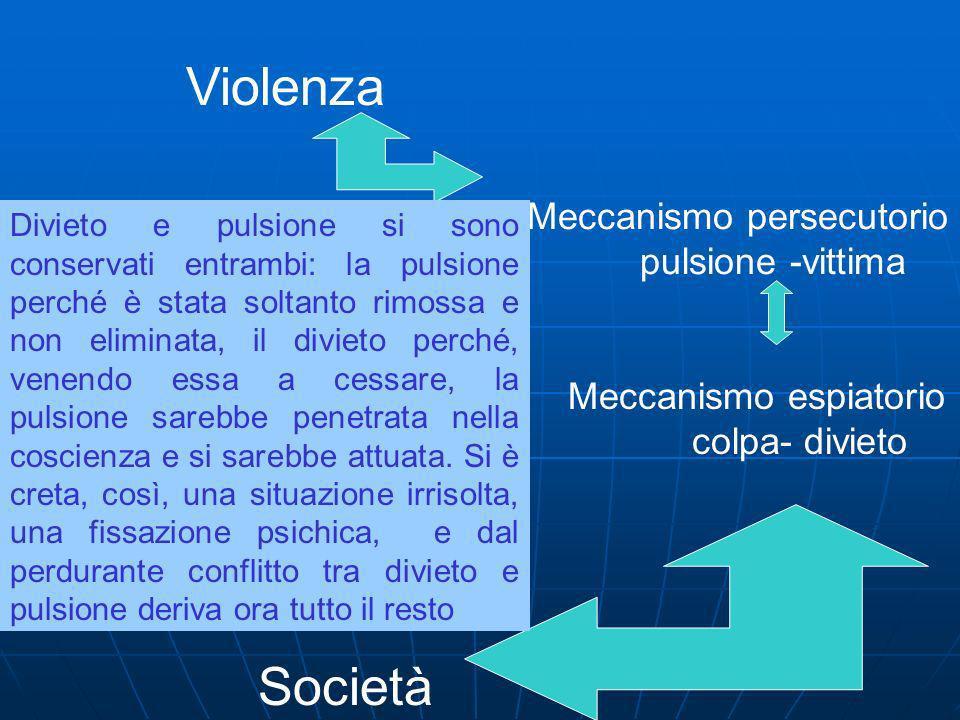 Esecrando violenza tabù Sacro Totem Società Istituzionalizzazione dei ruoli Repressione dellistinto Violenza su noi stessi