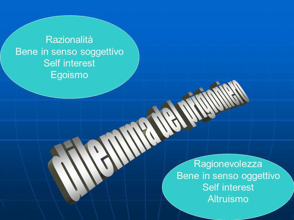 Contratto sociale (Hobbes) Situazione linguistica ideale (Habermas) Referente (Legendre) Velo di ignoranza (Rawls) Caos Assenza di regole Violenza Ord