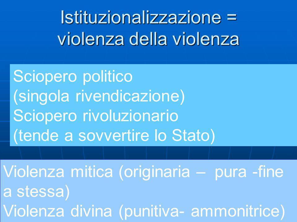 La violenza è mezzo o fine? Mezzo giusto Legalità Fine violento Fine giusto (Giustiuzia) Mezzo violento ? …………………………..