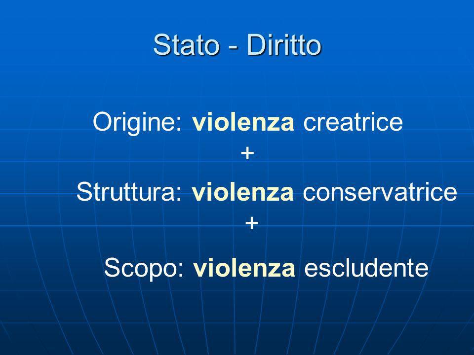 Diritto Origine: violenza creatrice Struttura: violenza conservatrice Scopo: violenza escludente Esempio: polizia
