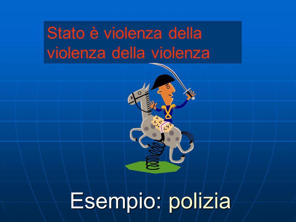 Stato - Diritto Origine: violenza creatrice + Struttura: violenza conservatrice + Scopo: violenza escludente