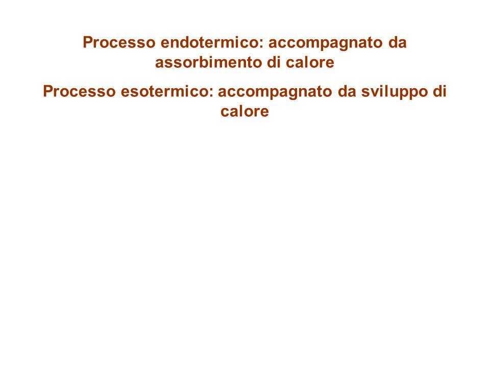 Processo endotermico: accompagnato da assorbimento di calore Processo esotermico: accompagnato da sviluppo di calore