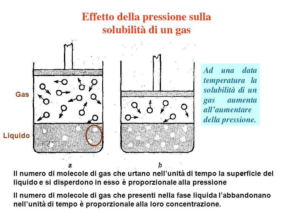 Gas Liquido Il numero di molecole di gas che urtano nellunità di tempo la superficie del liquido e si disperdono in esso è proporzionale alla pression