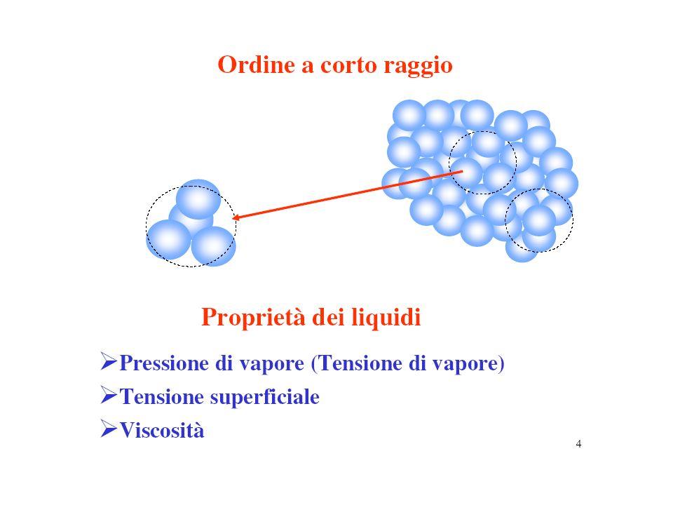 In A (concavità rivolta verso lalto): il liquido tende a bagnare le superfici interne del tubo (bassa tensione interfacciale) che porta ad un innalzamento del livello del liquido se il tubo è molto sottile (CAPILLARITA).