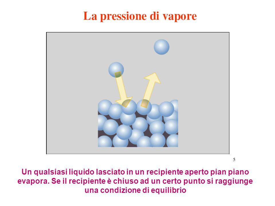 Un qualsiasi liquido lasciato in un recipiente aperto pian piano evapora. Se il recipiente è chiuso ad un certo punto si raggiunge una condizione di e