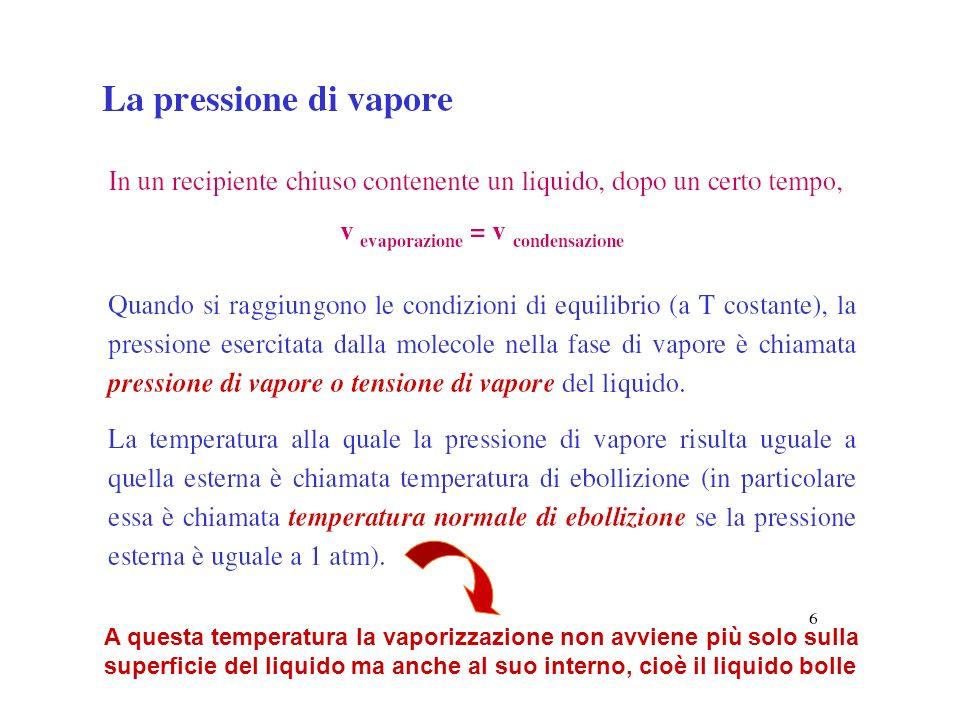 A questa temperatura la vaporizzazione non avviene più solo sulla superficie del liquido ma anche al suo interno, cioè il liquido bolle