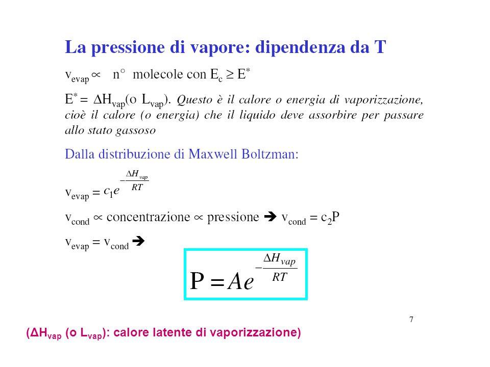 (ΔH vap (o L vap ): calore latente di vaporizzazione)