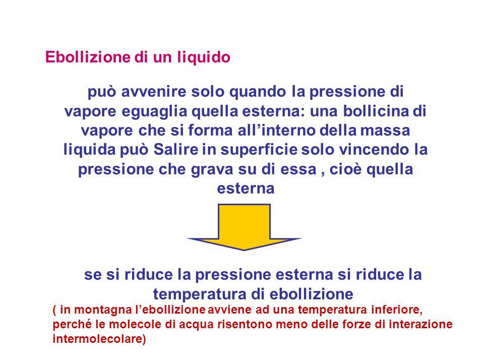 Ebollizione di un liquido può avvenire solo quando la pressione di vapore eguaglia quella esterna: una bollicina di vapore che si forma allinterno del