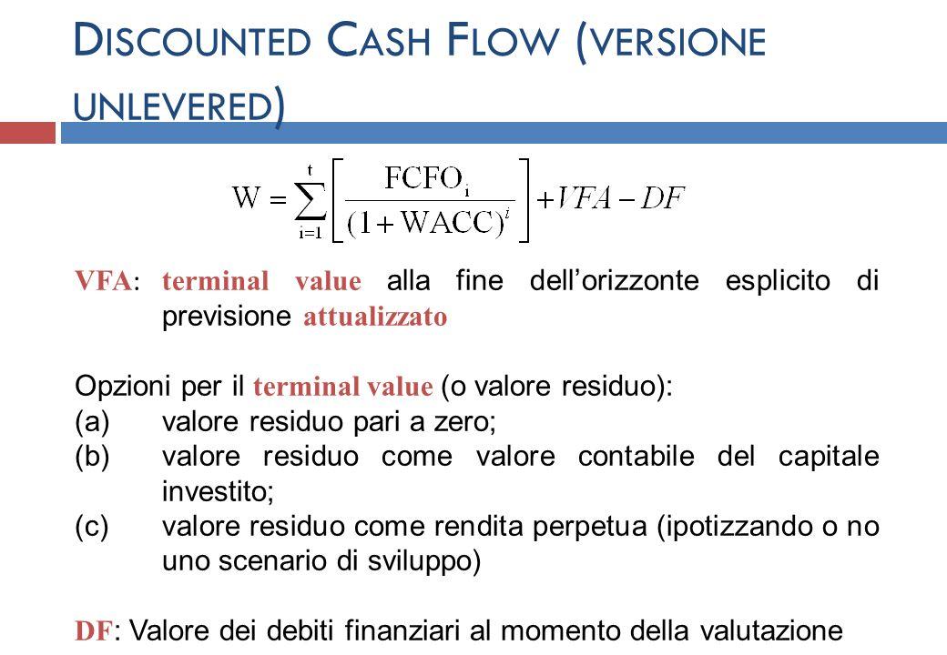 D ISCOUNTED C ASH F LOW ( VERSIONE UNLEVERED ) VFA : terminal value alla fine dellorizzonte esplicito di previsione attualizzato Opzioni per il termin