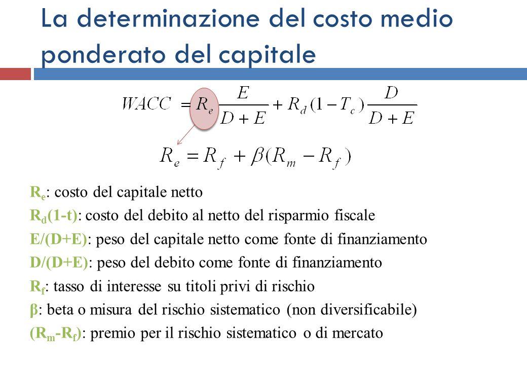 La determinazione del costo medio ponderato del capitale R e : costo del capitale netto R d (1-t): costo del debito al netto del risparmio fiscale E/(