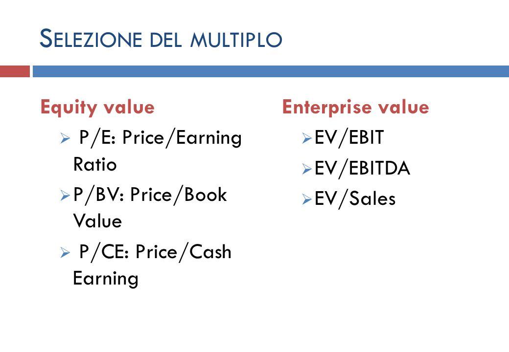 S ELEZIONE DEL MULTIPLO Equity value P/E: Price/Earning Ratio P/BV: Price/Book Value P/CE: Price/Cash Earning Enterprise value EV/EBIT EV/EBITDA EV/Sa
