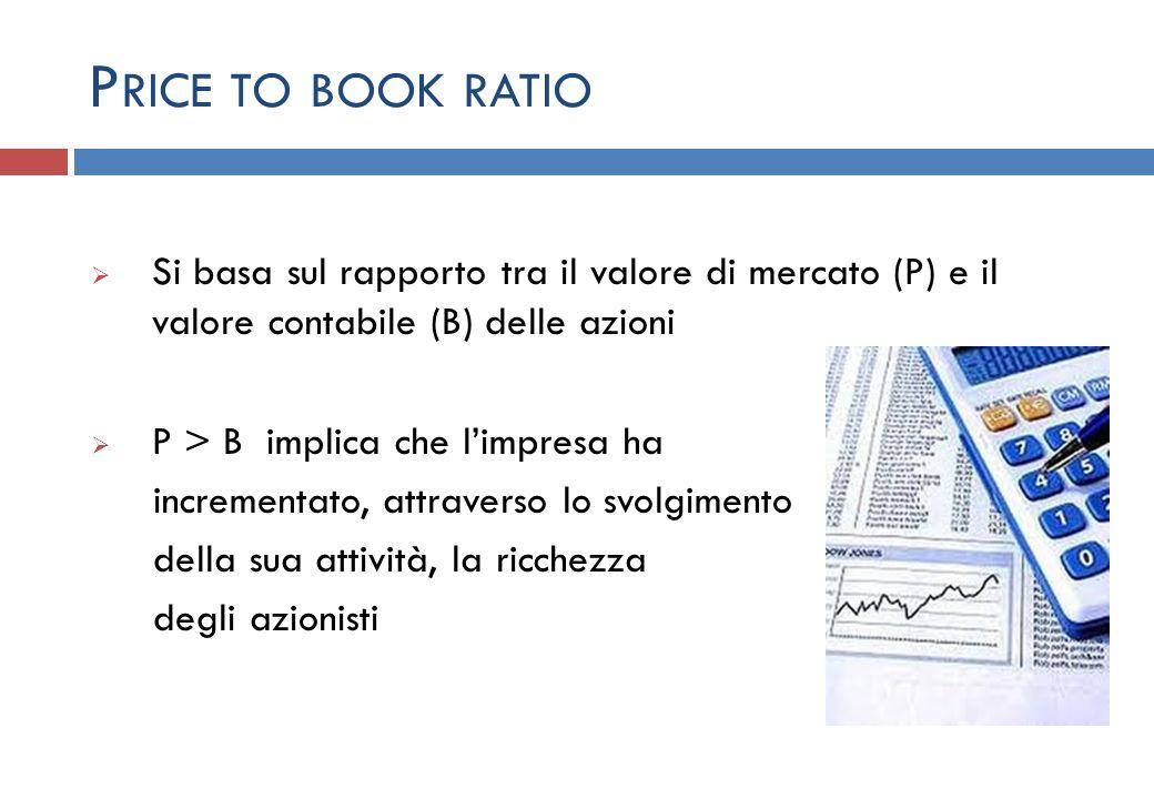 P RICE TO BOOK RATIO Si basa sul rapporto tra il valore di mercato (P) e il valore contabile (B) delle azioni P > B implica che limpresa ha incrementa
