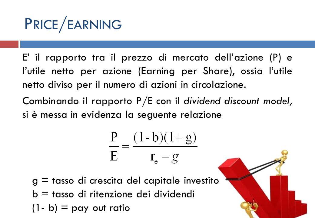 P RICE / EARNING E il rapporto tra il prezzo di mercato dellazione (P) e lutile netto per azione (Earning per Share), ossia lutile netto diviso per il