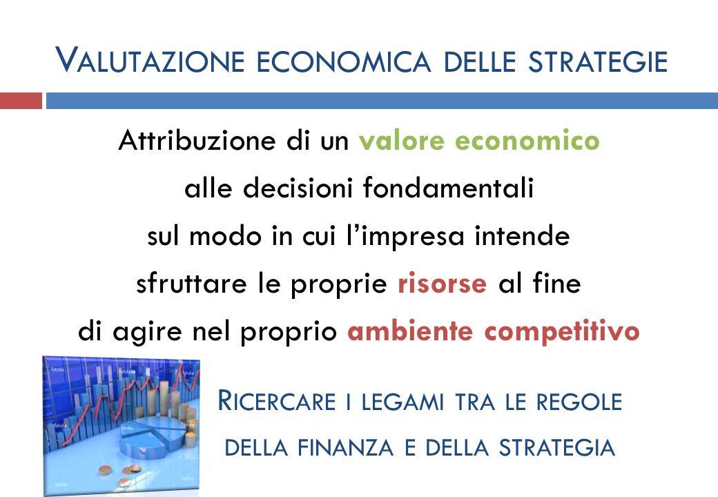 Attribuzione di un valore economico alle decisioni fondamentali sul modo in cui limpresa intende sfruttare le proprie risorse al fine di agire nel pro