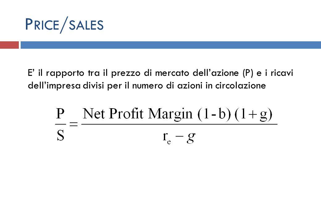 P RICE / SALES E il rapporto tra il prezzo di mercato dellazione (P) e i ricavi dellimpresa divisi per il numero di azioni in circolazione