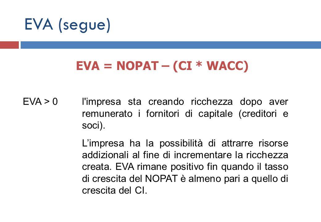 EVA (segue) EVA > 0 l'impresa sta creando ricchezza dopo aver remunerato i fornitori di capitale (creditori e soci). Limpresa ha la possibilità di att
