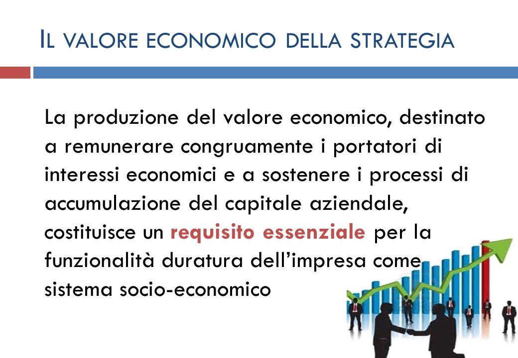 I L VALORE ECONOMICO DELLA STRATEGIA La produzione del valore economico, destinato a remunerare congruamente i portatori di interessi economici e a so