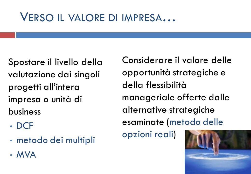 V ERSO IL VALORE DI IMPRESA … Spostare il livello della valutazione dai singoli progetti allintera impresa o unità di business DCF metodo dei multipli
