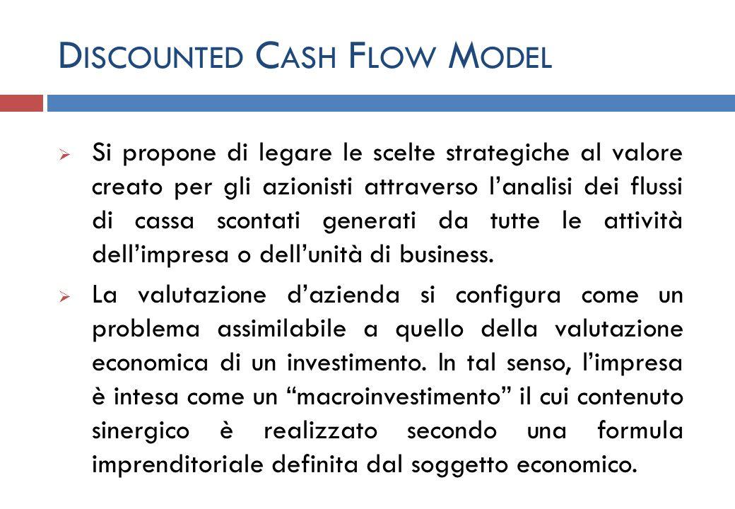 D ISCOUNTED C ASH F LOW M ODEL Si propone di legare le scelte strategiche al valore creato per gli azionisti attraverso lanalisi dei flussi di cassa s