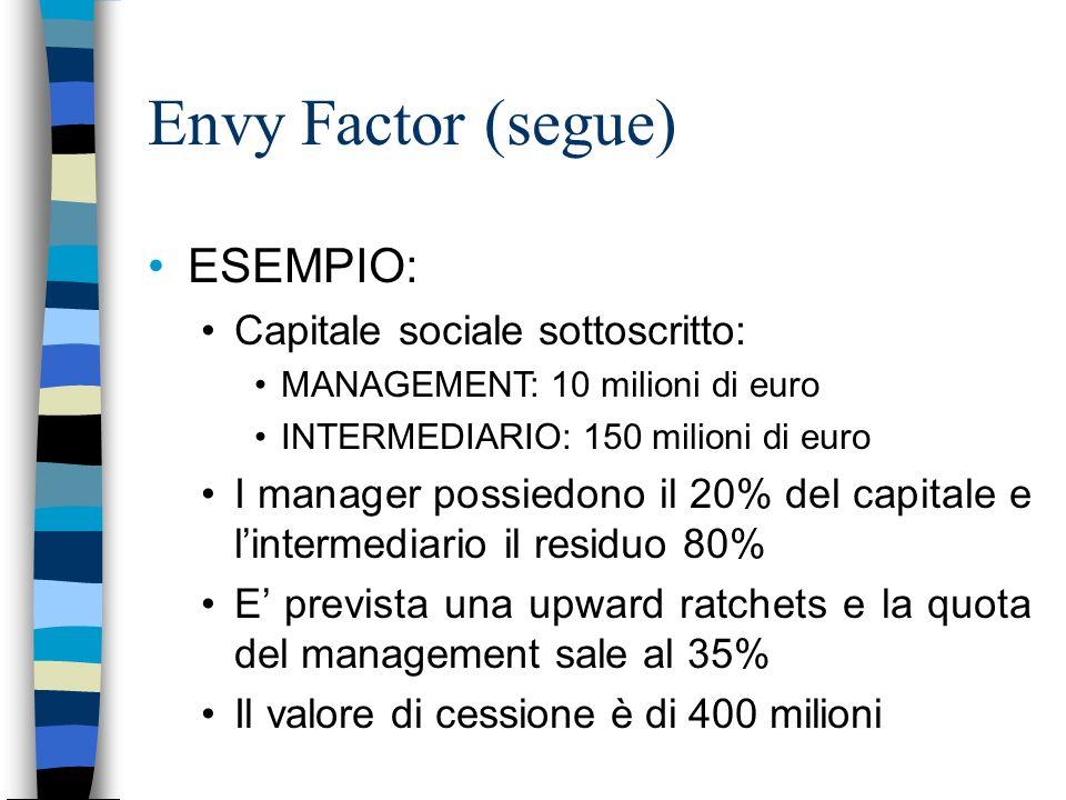 Envy Factor (segue) ESEMPIO: Capitale sociale sottoscritto: MANAGEMENT: 10 milioni di euro INTERMEDIARIO: 150 milioni di euro I manager possiedono il