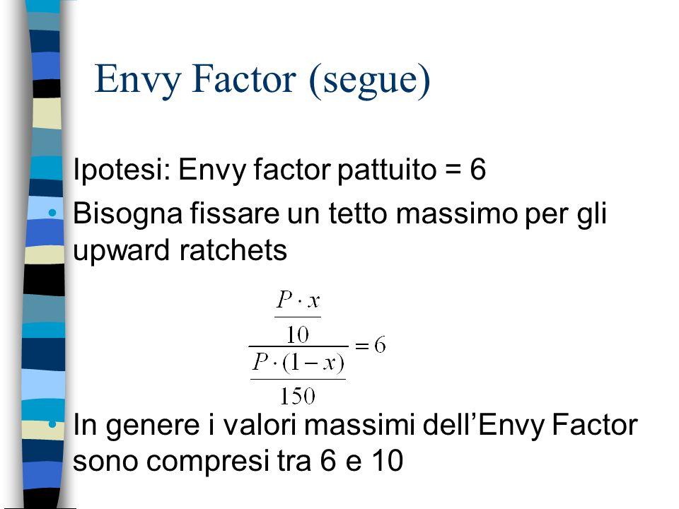 Envy Factor (segue) Ipotesi: Envy factor pattuito = 6 Bisogna fissare un tetto massimo per gli upward ratchets In genere i valori massimi dellEnvy Fac