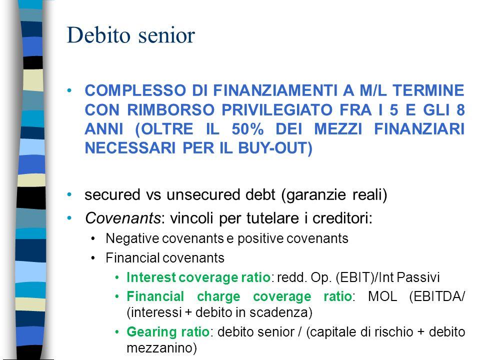 Debito senior COMPLESSO DI FINANZIAMENTI A M/L TERMINE CON RIMBORSO PRIVILEGIATO FRA I 5 E GLI 8 ANNI (OLTRE IL 50% DEI MEZZI FINANZIARI NECESSARI PER