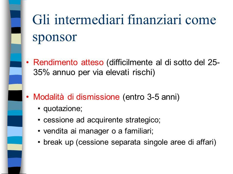 Gli intermediari finanziari come sponsor Rendimento atteso (difficilmente al di sotto del 25- 35% annuo per via elevati rischi) Modalità di dismission