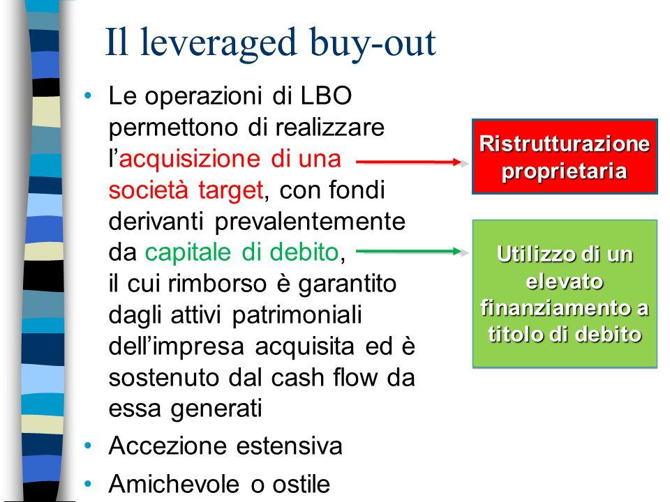 Lo schema delle operazioni LBO basate sulla tecnica merger Soggetto proponente Finanziatori NewCo Investitori finanziari Società target Ruolo della NewCo: Veicolo finanziario strumentale