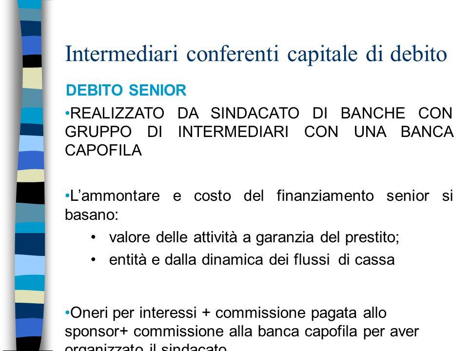 Intermediari conferenti capitale di debito DEBITO SENIOR REALIZZATO DA SINDACATO DI BANCHE CON GRUPPO DI INTERMEDIARI CON UNA BANCA CAPOFILA Lammontar