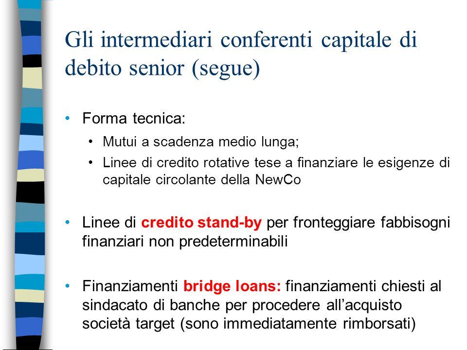 Gli intermediari conferenti capitale di debito senior (segue) Forma tecnica: Mutui a scadenza medio lunga; Linee di credito rotative tese a finanziare