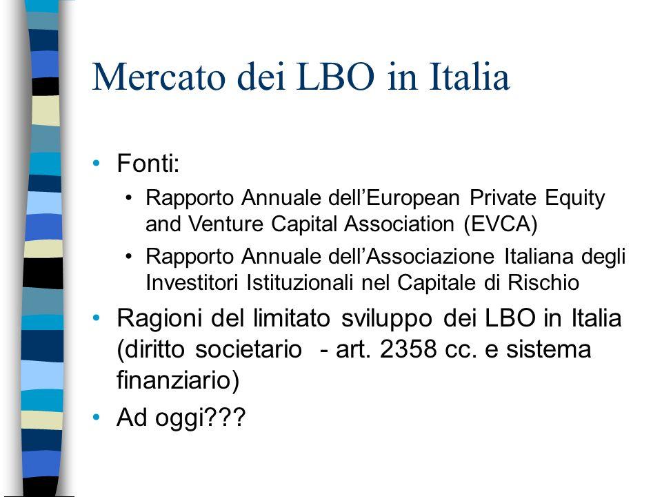 Mercato dei LBO in Italia Fonti: Rapporto Annuale dellEuropean Private Equity and Venture Capital Association (EVCA) Rapporto Annuale dellAssociazione