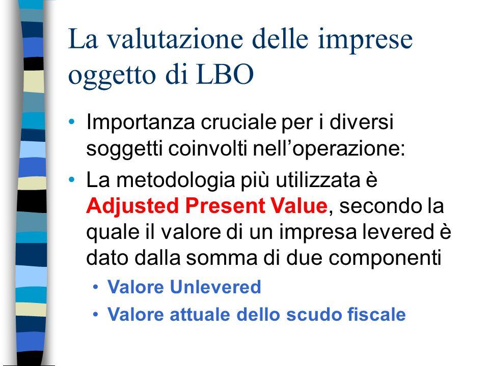 La valutazione delle imprese oggetto di LBO Importanza cruciale per i diversi soggetti coinvolti nelloperazione: La metodologia più utilizzata è Adjus