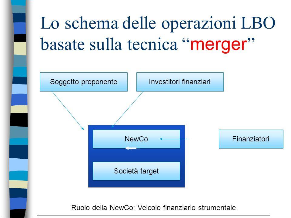 Lo schema delle operazioni LBO basate sulla tecnica merger Soggetto proponente Finanziatori NewCo Investitori finanziari Società target Ruolo della Ne