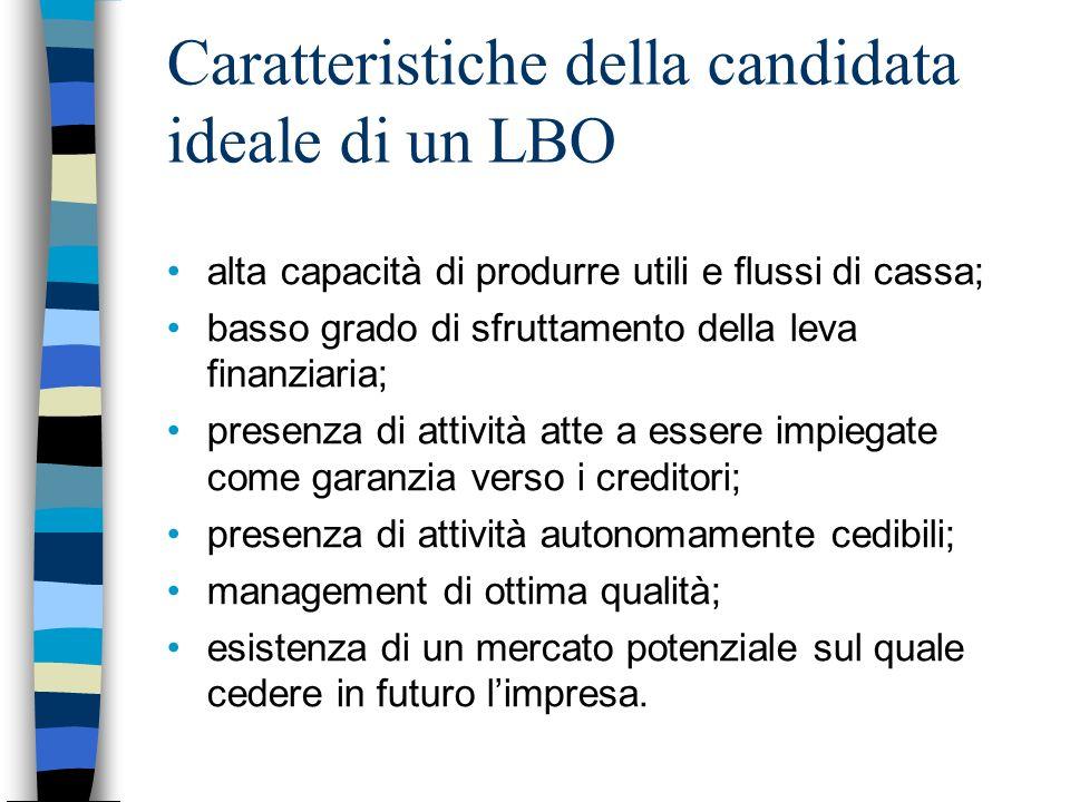 Caratteristiche della candidata ideale di un LBO alta capacità di produrre utili e flussi di cassa; basso grado di sfruttamento della leva finanziaria