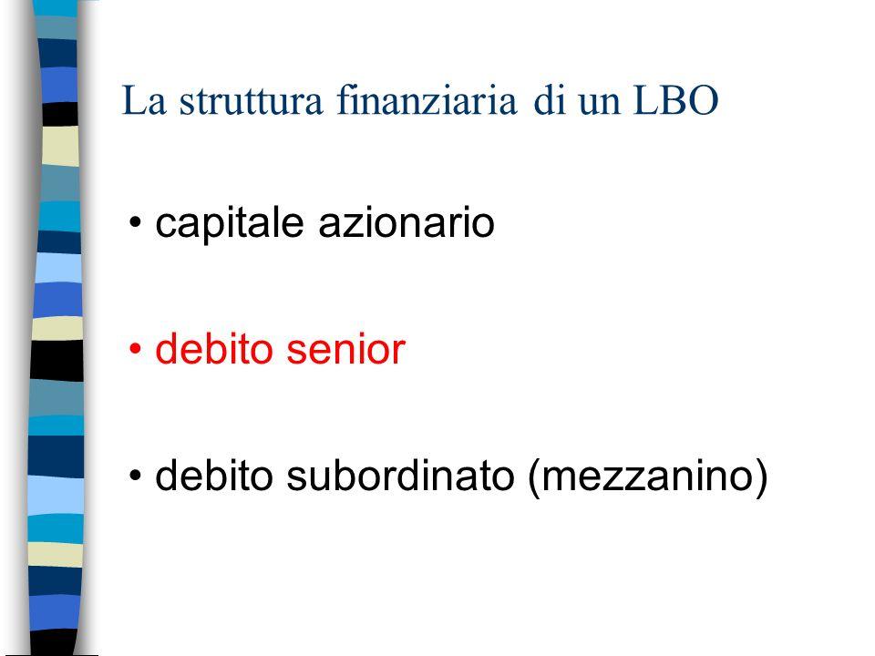 La struttura finanziaria di un LBO capitale azionario debito senior debito subordinato (mezzanino)