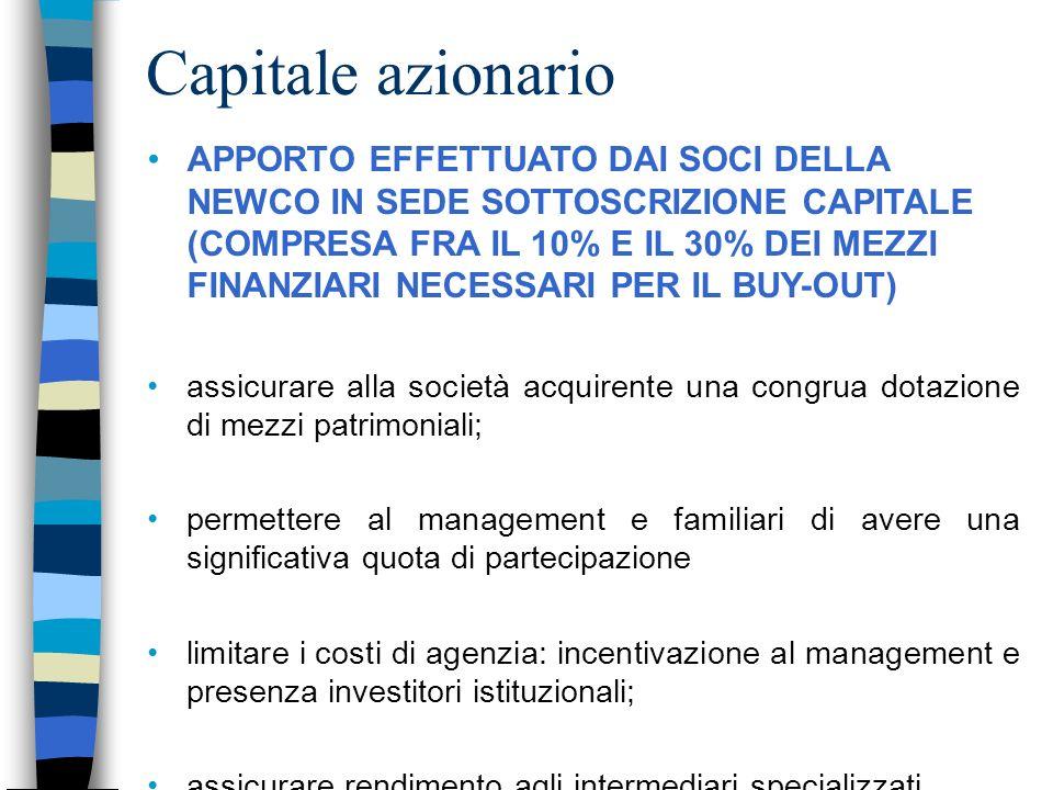 Capitale azionario APPORTO EFFETTUATO DAI SOCI DELLA NEWCO IN SEDE SOTTOSCRIZIONE CAPITALE (COMPRESA FRA IL 10% E IL 30% DEI MEZZI FINANZIARI NECESSAR