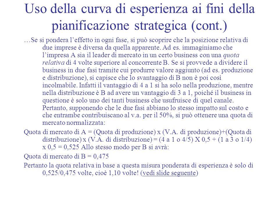 Uso della curva di esperienza ai fini della pianificazione strategica (cont.) …Se si pondera leffetto in ogni fase, si può scoprire che la posizione r