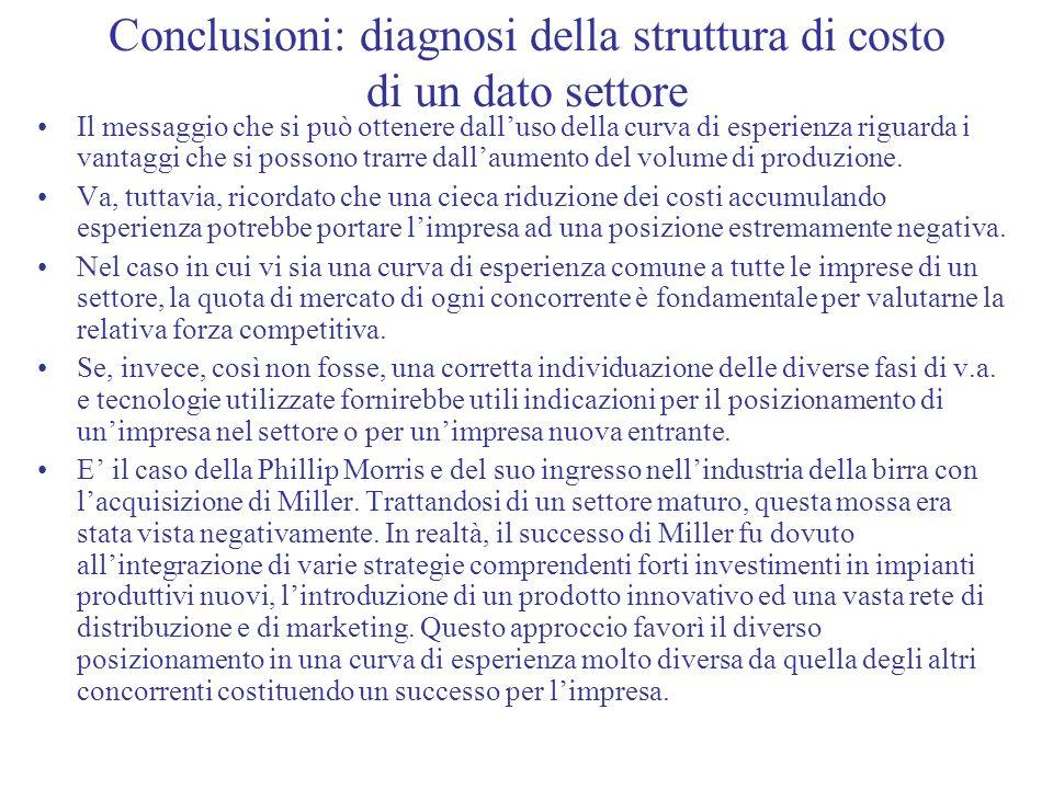 Conclusioni: diagnosi della struttura di costo di un dato settore Il messaggio che si può ottenere dalluso della curva di esperienza riguarda i vantag