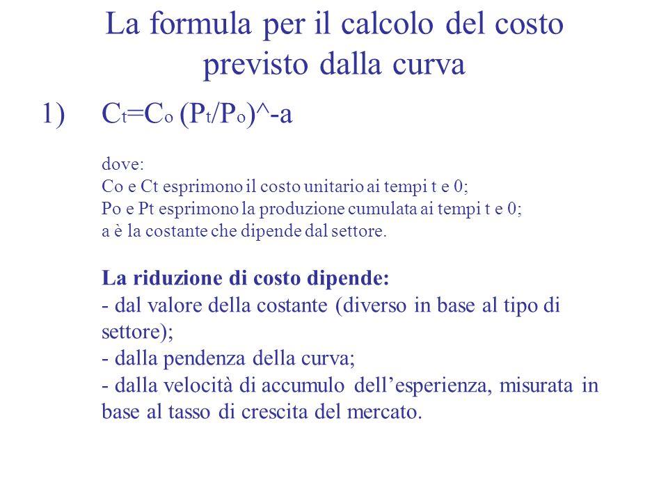 La formula per il calcolo del costo previsto dalla curva 1)C t =C o (P t /P o )^-a dove: Co e Ct esprimono il costo unitario ai tempi t e 0; Po e Pt e
