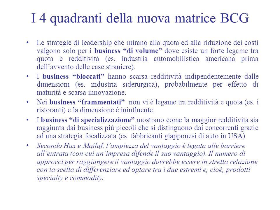 I 4 quadranti della nuova matrice BCG Le strategie di leadership che mirano alla quota ed alla riduzione dei costi valgono solo per i business di volu