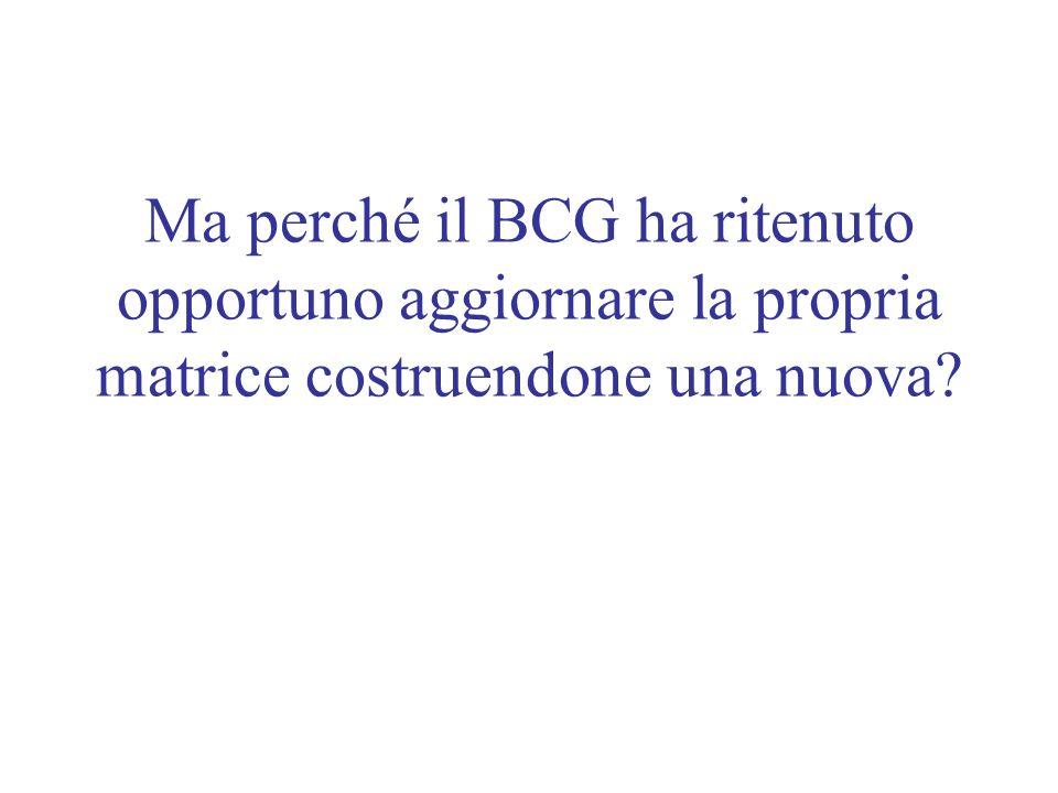 Ma perché il BCG ha ritenuto opportuno aggiornare la propria matrice costruendone una nuova?
